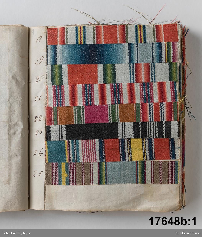 Calimancos, Sammlung Anders Berch
